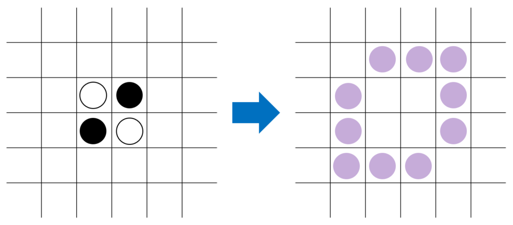 相手の石の隣のマスと空白のマスという2つの条件を満たしたマスを具体的に示した画像