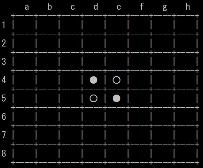 盤面を表示する関数の完成形の画像
