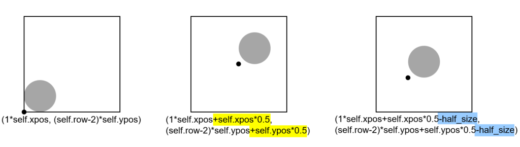 プレイヤーの座標を詳しく解説した画像