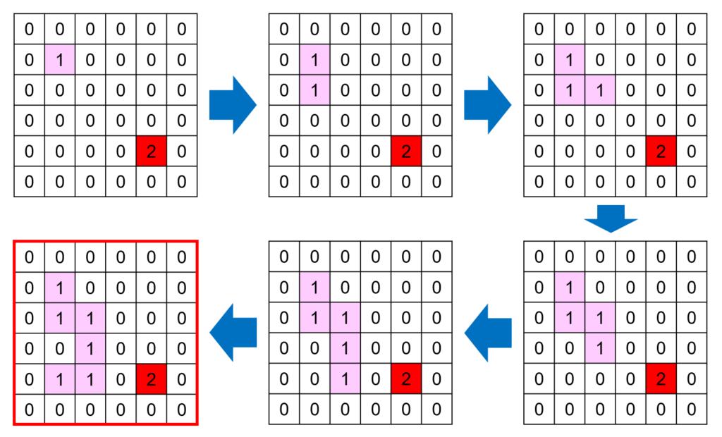 Part1で作成したlabyrinth02.pyの問題点を表した画像
