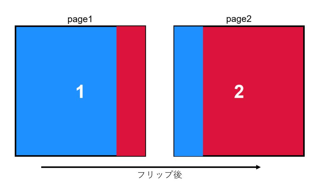 PageLayoutのサンプル画像