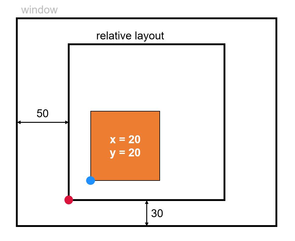 RelativeLayoutのサンプル画像
