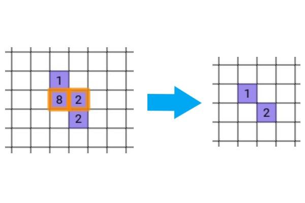 ブロックが削除された後、どのように上のブロックが動作するかを示した画像