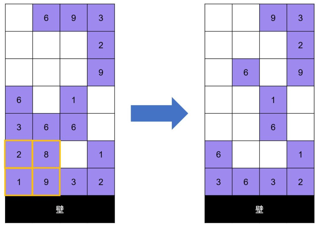 ブロック削除のイメージ図