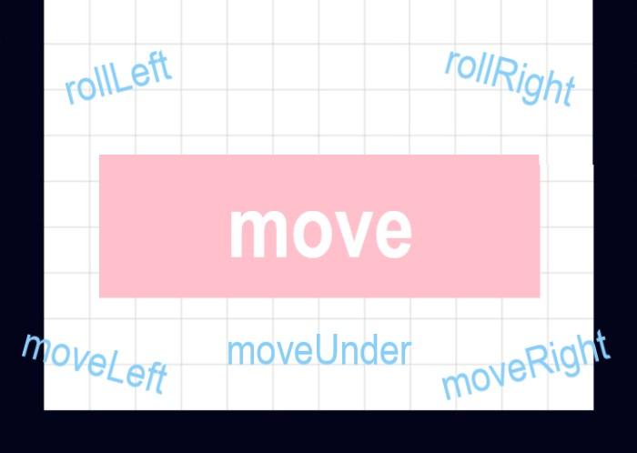 ミノの移動や回転を表す画像
