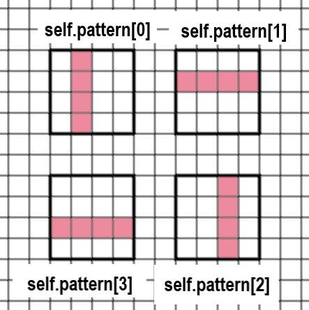 アイミノの形の変化を表す画像