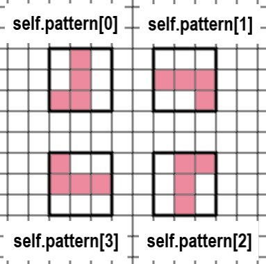 ジェーミノの形の変化を表す画像