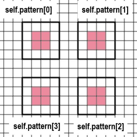 オーミノは形は変化しませんが、数字の位置は変わります。