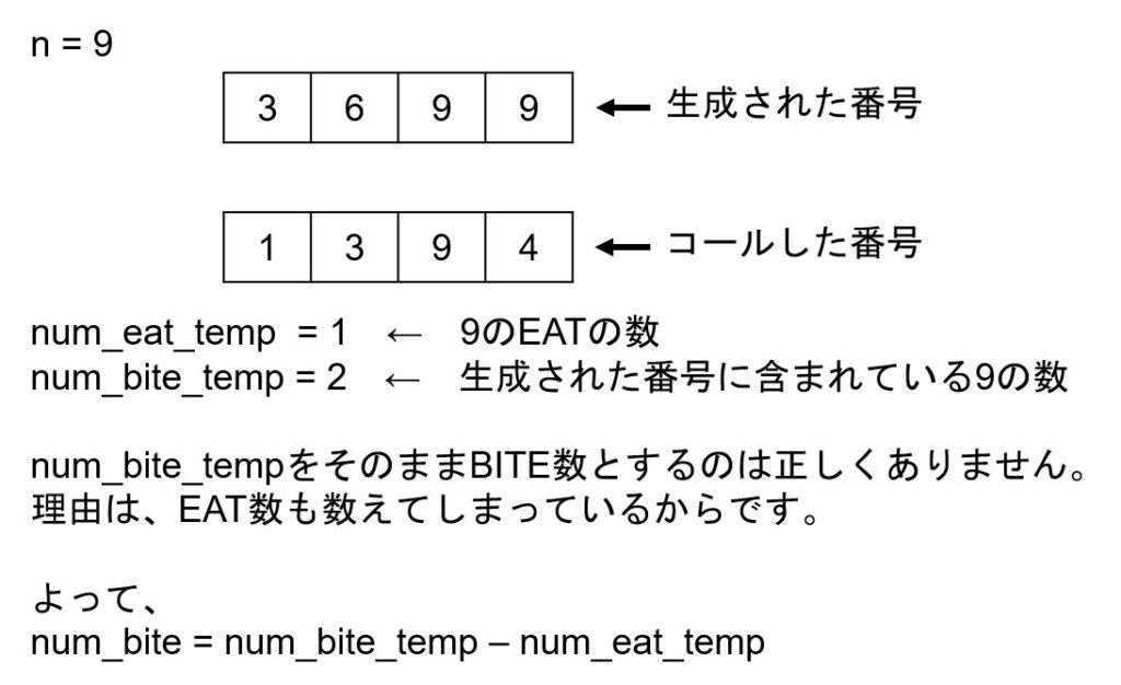 num_biteの図解